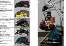 Comparación de rendimiento de impacto de cascos de bicicleta avanzados con sistemas dedicados de amortiguación de rotación