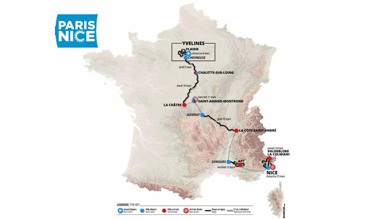 perfiles y ruta de la Paris-Niza 2020