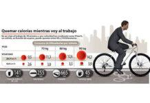 a-dgt-pide-que-dejes-el-coche-y-te-muevas-en-bicicleta-quemar-calorias-twitter