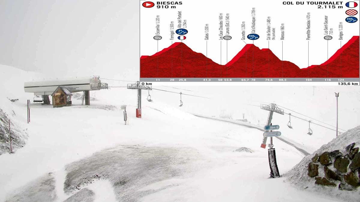 Así está la cima del Tourmalet a un mes de que la Vuelta Ciclista llegue allí