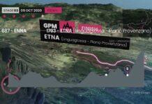 El volcán Etna. Llega la montaña al Giro en la tercera etapa