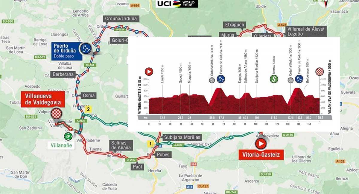 Hoy-en-La-Vuelta-Ciclista-Serrucho-serrucho-septima-etapa-orduna-vitoria