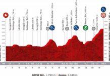 No se podrá subir el Tourmalet el Domingo en La Vuelta