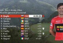 clasificacion-general-primera-etapa-vuelta-ciclista-espana-2020-roglic