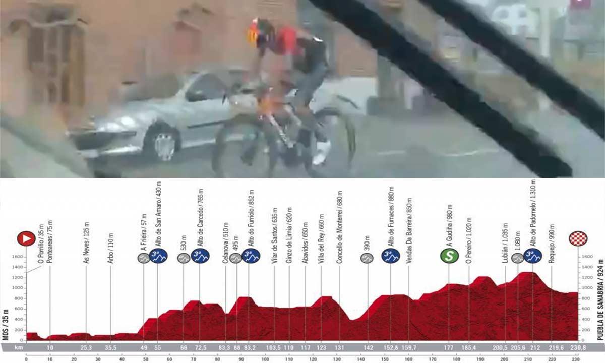 La-maraton-de-La-Vuelta-Lluvia-5-puertos-y-4.400-metros-de-desnivel-positivo