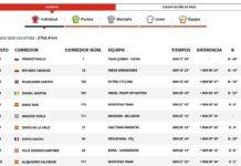 Las bonificaciones han dado la victoria a Primoz Roglic en La Vuelta 2020