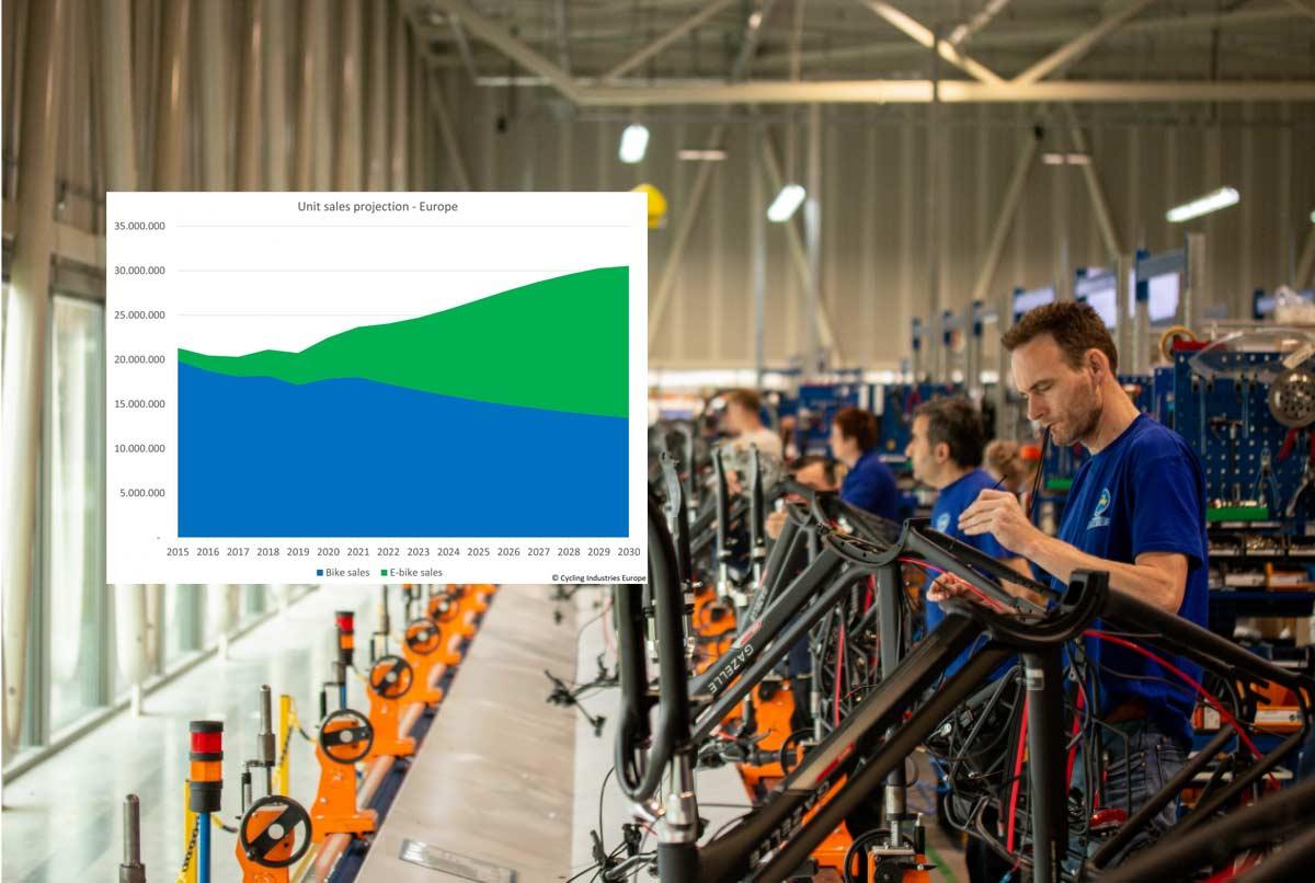 Las-ventas-de-bicicletas-duplicaran-a-las-de-coches-en-los-proximos-anos-matriculaciones