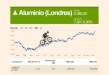 El-precio-del-Aluminio-y-el-Acero-se-duplica-en-los-ultimos-meses