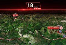 Las 21 etapas y todos los puertos de La Vuelta 2021 en un vídeo interactivo