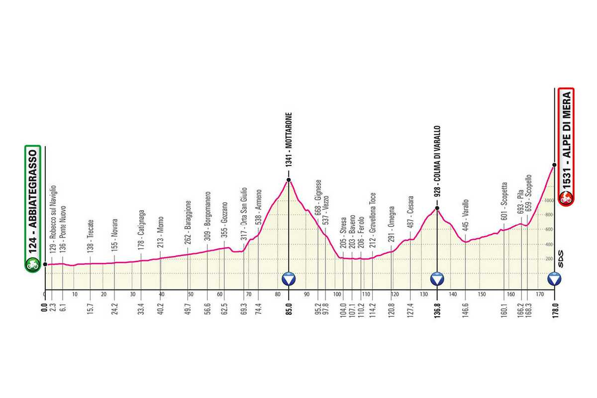 etapa-19-giro-de-italia-2021-Abbiategrasso-Alpe-di-Mera-178-KM-MONTANA