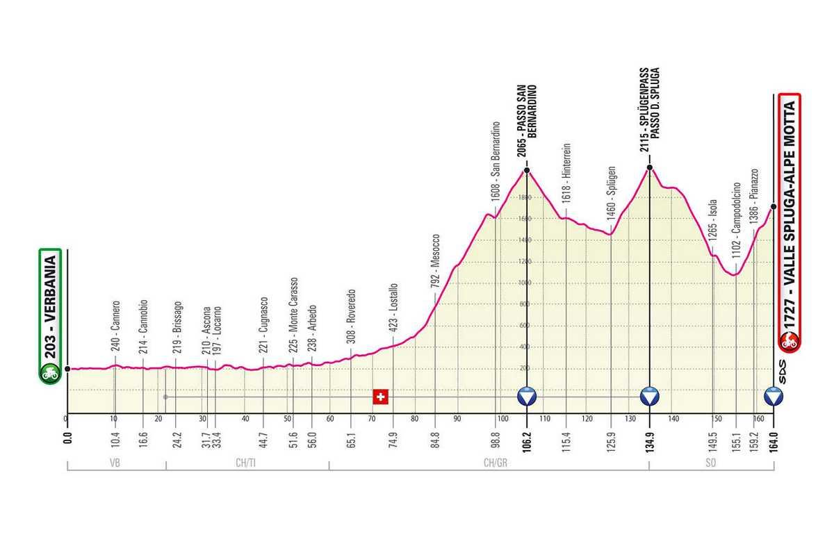 etapa-20-giro-de-italia-2021-Verbania-Valle-Spluga-Alpe-Motta-164-KM-MONTANA