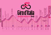 Asi-son-las-21-etapas-del-Giro-de-Italia-2021-recorrido-perfiles-kilometros