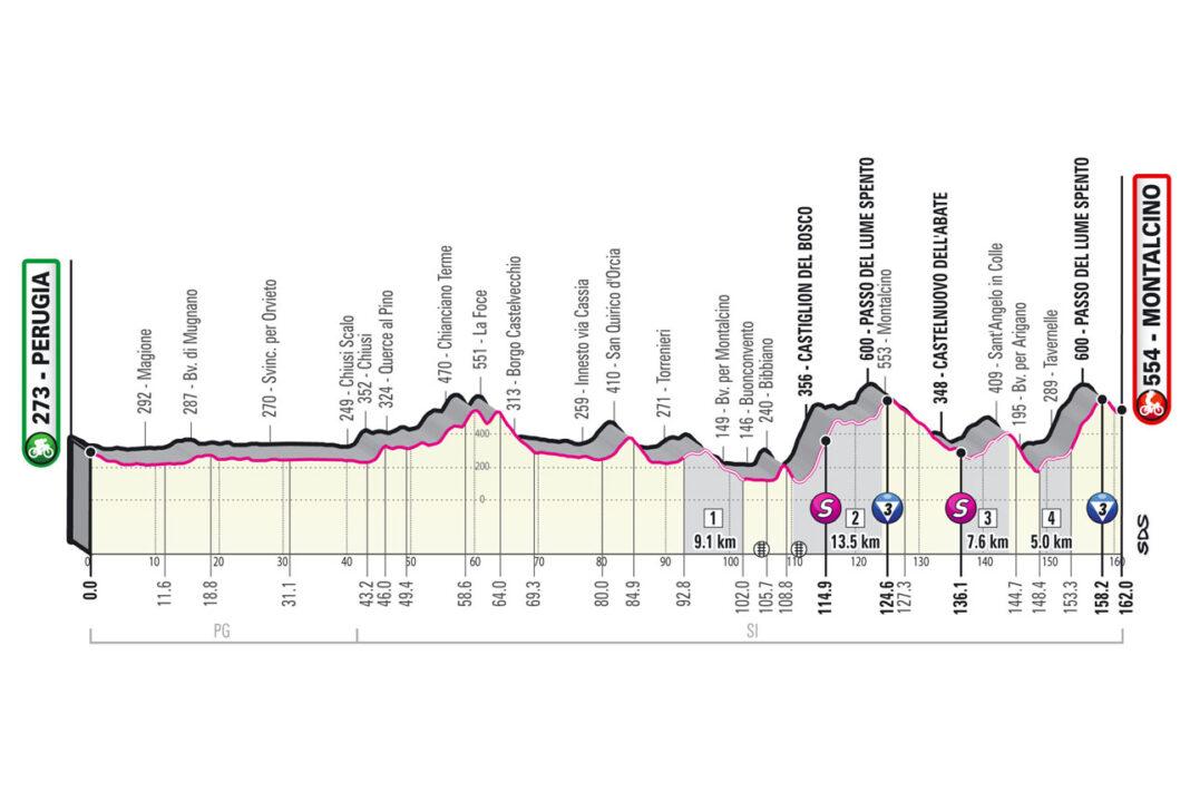 Etapa-11-Miercoles-19-05-Perugia-Montalcino-162-km