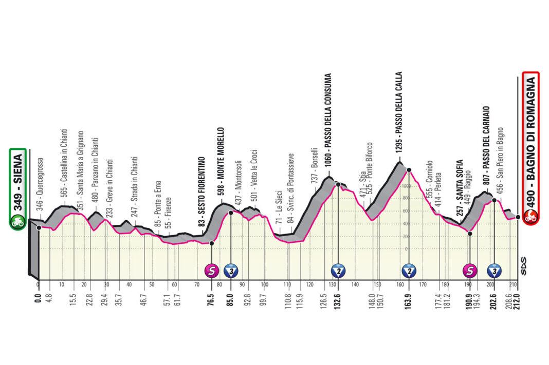 Etapa-12-Jueves-20-05-Siena-Bagno-di-Romagna-212-km