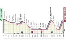 Etapa-17-Miercoles-26-05-Canazei-Sega-di-Ala-193-km