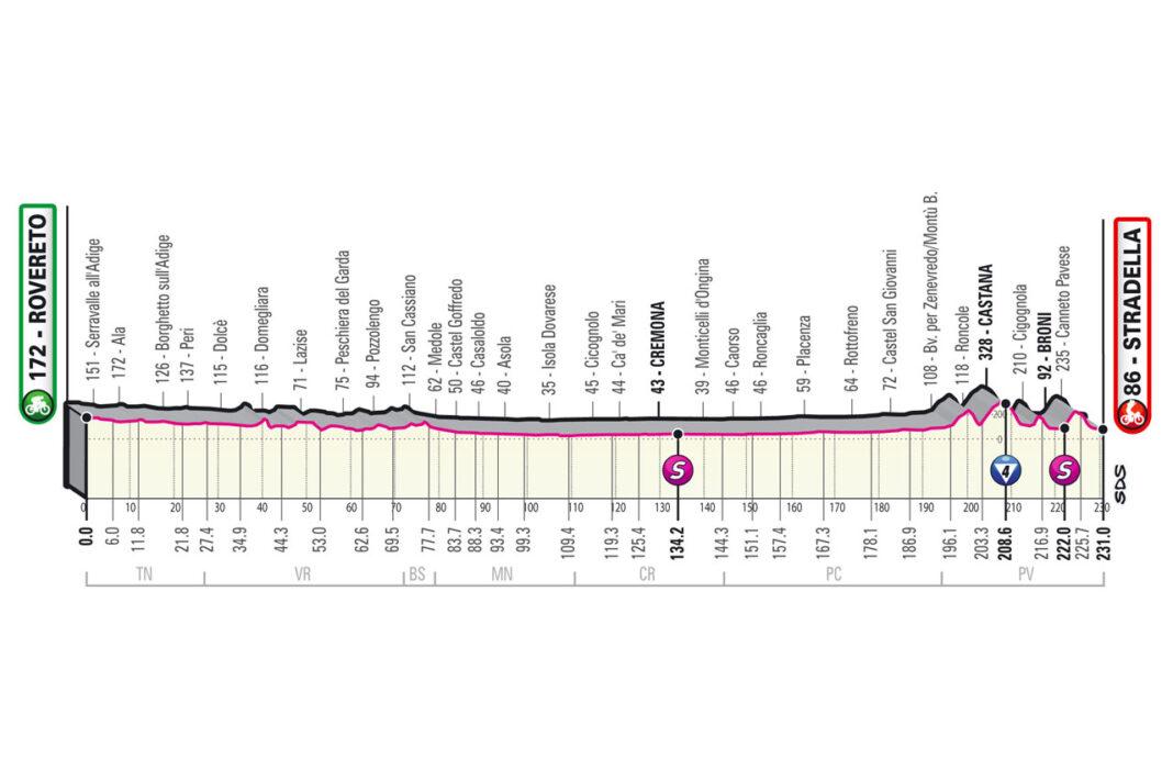 Etapa-18-Jueves-27-05-Rovereto-Stradella-231-km
