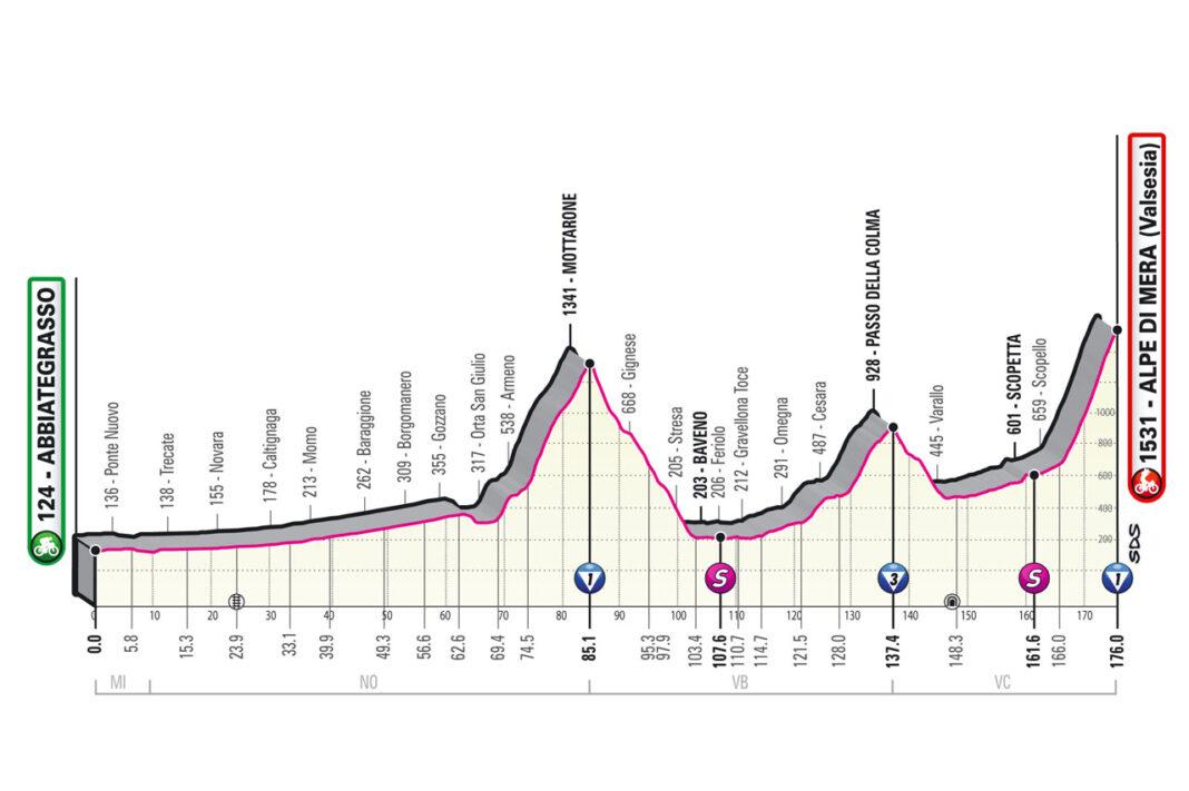 Etapa-19-Viernes-28-05-Abbiategrasso-Alpe-di-Mera-176-km