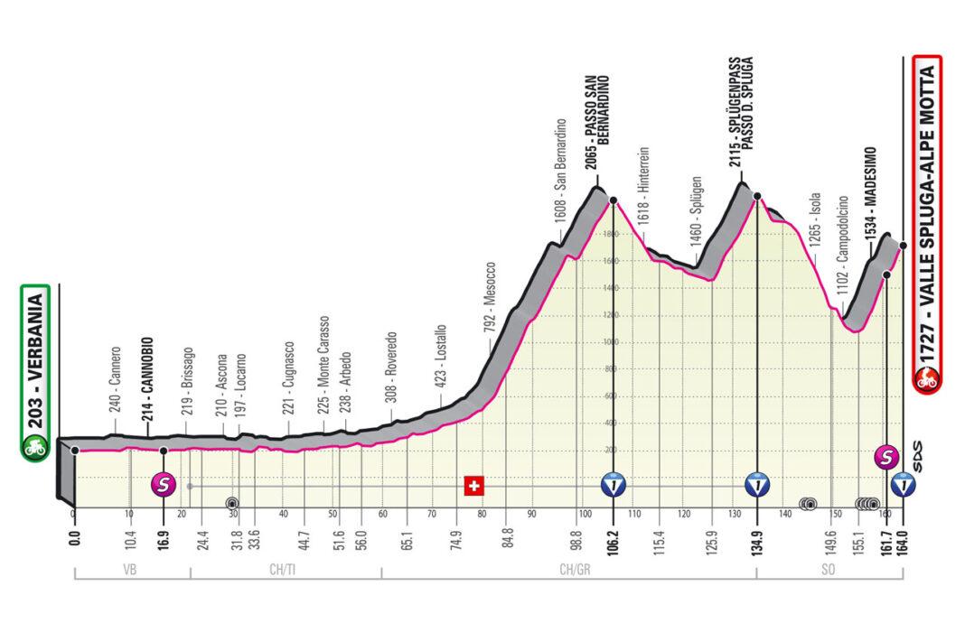 Etapa-20-Sabado-29-05-Verbania-Valle-Spluga-Alpe-Motta-164-km