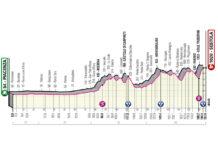 Etapa-4-Martes-11-05-Piacenza-Sestola-187-km