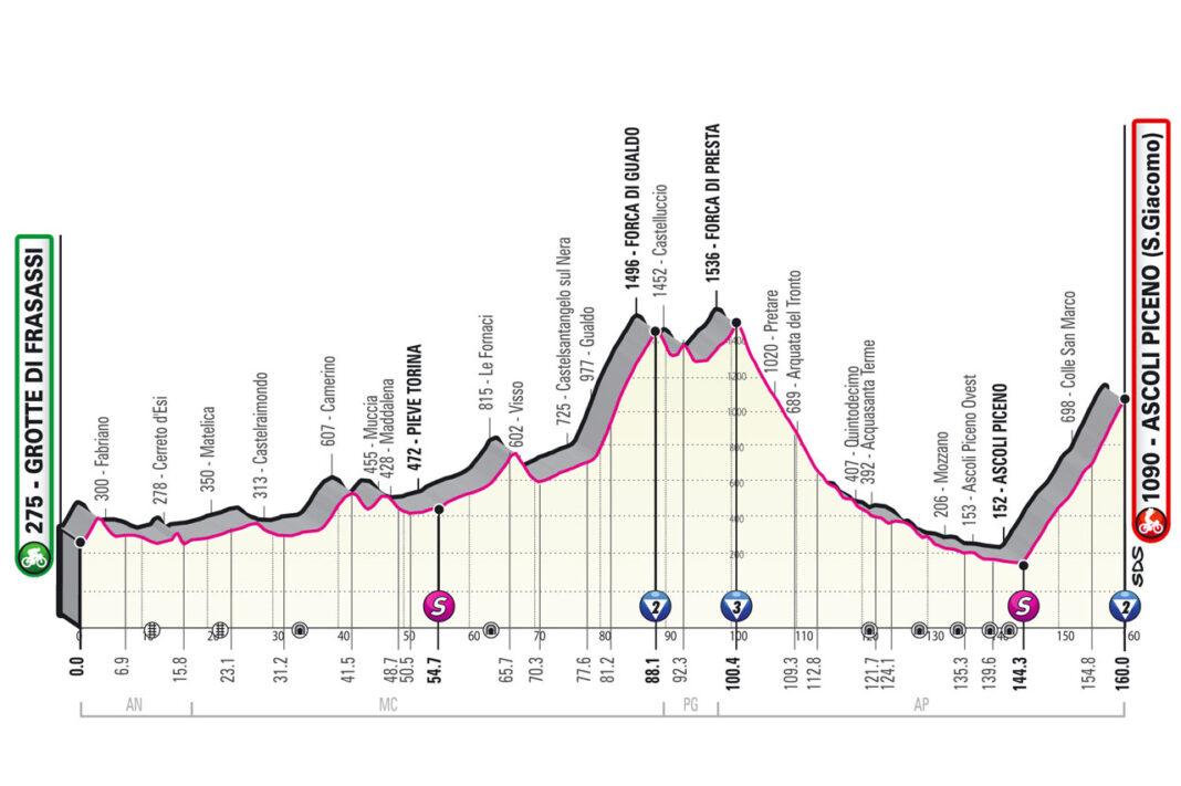 Etapa-6-Jueves-13-05-Grotte-di-Frasassi-Ascoli-Piceno-160-km
