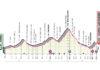 Etapa-8-Sabado-15-05-Foggia-Guardia-Sanframondi-170-km