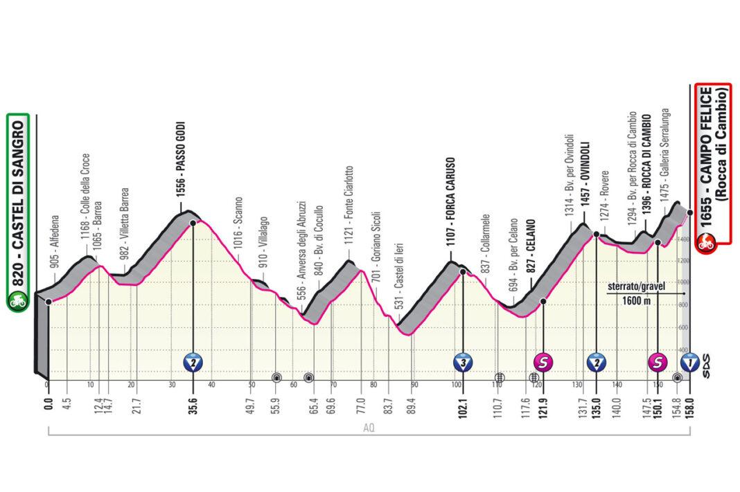 Etapa-9-Domingo-16-05-Castel-di-Sangro-Campo-Felice-158-km