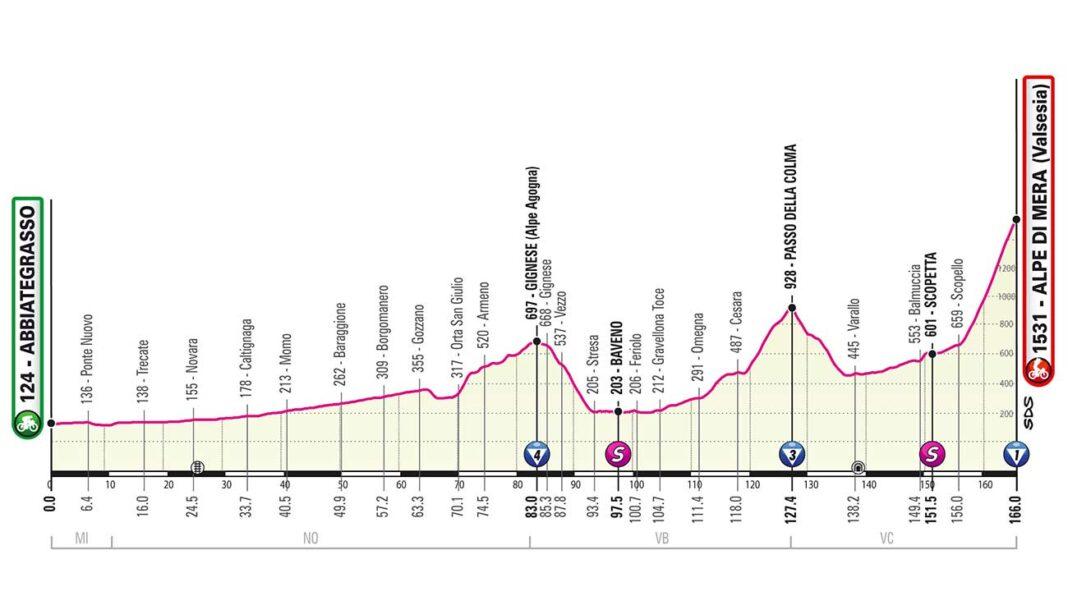 Por lo tanto, los ciclistas deberán ascender con sus bicicletas de carretera un puerto de cuarta, otro de tercera y finalmente el plato fuerte al Alpe di Mera de primera categoría.