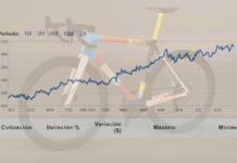 Los-precios-de-los-contenedores-ciclistas-siguen-subiendo-como-la-espuma