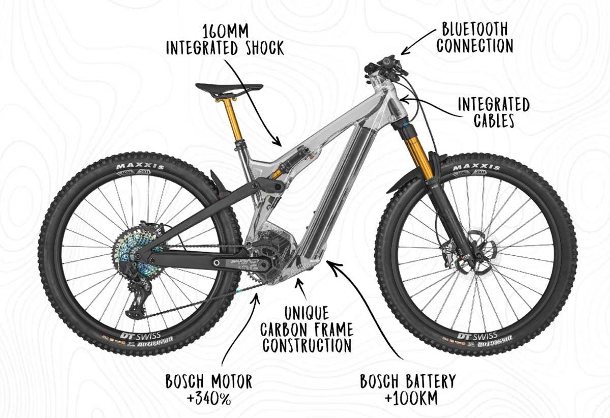 Vídeo: Así es la nueva Scott Patron eRide, una bicicleta eléctrica con todo integrado